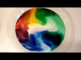 milk food coloring and dish soap experiment incredible science