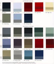 mercedes s class and sl paint color chart 1989 u2013 1991 classic