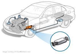 safe light repair cost catalytic converter replacement cost repairpal estimate