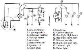 suzuki wiring diagram electrical symbols wiring diagrams