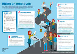 overview of the hiring process u2014 business govt nz