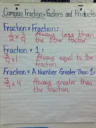 comparing and ordering fractions and mixed numbers worksheet rowe math anchor charts