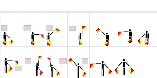 Semaphore Flag Download Morse Semaphore Wig Wag Phonetic Chart For Free Page 4