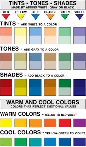 Spadelic Color Theory Class Spadelic Colortheory Beauty Makeup