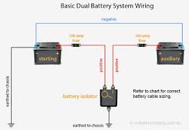 basic dual battery system