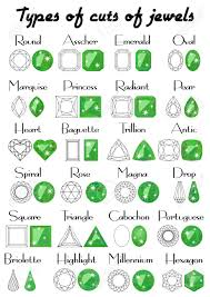 types of green color set of different types of cuts of precious stones in outline