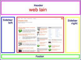 membuat web html cara membuat web keluar dari frame web irnanto com