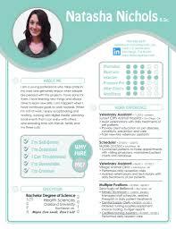 Vet Assistant Resume Resumé U2013 Thescraptrap