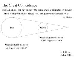 sun moon angular png