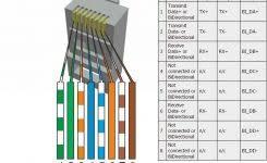 network rj45 plug wiring diagram rj45 plug tools usb to rj45