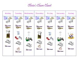 tammy is blessed summer chore charts