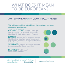 what do different colours mean what does it mean to be european 1 3 cohesify