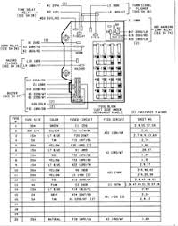 1997 dodge van fuse diagram 1997 wiring diagrams instruction