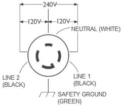 l6 plug wire diagram colors in a three wire ac power plug wiring