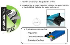 si e v o piaa silicone tech flat blade wiper evo 1 6 and evo x wuk43e