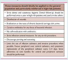 canula fiore 2015 esc guidelines for the management of infective endocarditis