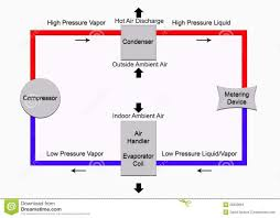 air horn wiring diagram installation instructions wiring diagram