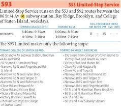Q31 Bus Map S93 Clove Road Verrazano Narrows Bridge Limited Stop Serv