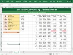 Sensitivity Analysis Excel Template Financial Decisions With Excel Sensitivity Analysis