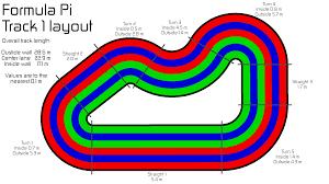 formula pi track build information formula pi
