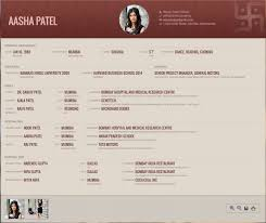 Make Online Resume by Marriage Biodata Format Created With Www Easybiodata Com