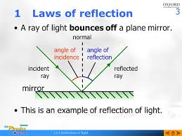 reflection of light in mirrors 12 2 reflection of light how do you look in others eyes ppt