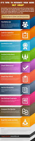 it u0027s time to renovate your home but how infographic the local