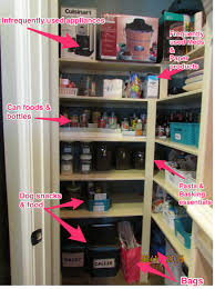 how to set up your kitchen kitchen organization the 5 essential kitchen zones by george