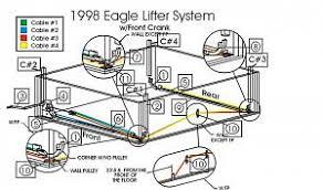 apelberi com jayco lift system diagram cool yellow jayco lift