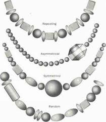 beading necklace designs images Strung in any order that pleases the stringer figure 1 illustrates jpg
