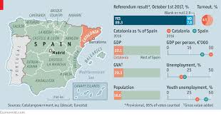 an imminent threat to the unity of spain
