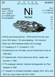 ni based bimetallic heterogeneous catalysts for energy and
