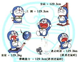 free desktop wallpaper doraemon wallpapers page 3