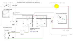 land rv wiring diagram for clock for rv fuel tank for rv