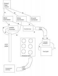 living room wiring diagram wiring diagram simonand