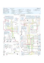 peugeot 206 radio wiring diagram pdf autobonches com