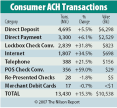 Secured Credit Card For Business Low Apr Secured Credit Card Jgospel Us