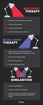 red light therapy skin benefits list of proven benefits of red light therapy i just want to share