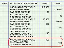 Example Of An Expense Report by How To Account For Doubtful Debts 11 Steps With Pictures
