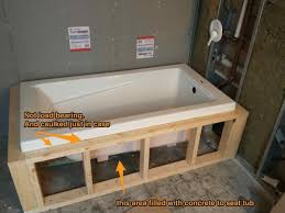 drop in tub tiling lip on frame or on tile doityourself