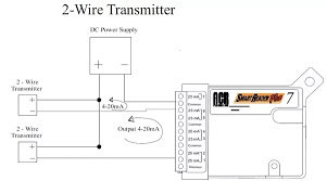 what is the difference between two wire and four wire transmitter