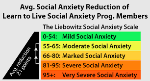 Social Anxiety Meme - battling social anxiety on the front lines the almost doctor s channel