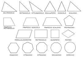 figuras geometricas todas area y perimetro de figuras geometricas monografias com
