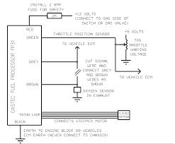 aeb lpg wiring diagram diagrams free wiring diagrams