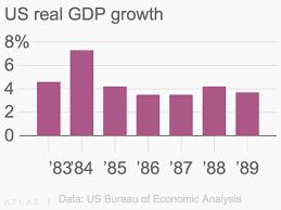 us bureau economic analysis atlas 4jdfc6a9x 2x png