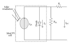 diagram of single diode pv model