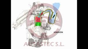 lexus motore yamaha ciclo atkinson de 5 tiempos del motor de gasolina 3 youtube