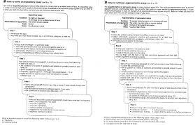 Samples Of Argumentative Essays Academic Argument Essay Example Academic Argument Essay Example