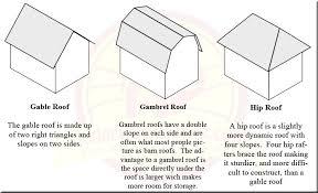 Hips Roof Gable Vs Gambrel Vs Hip Roof U2013 Storage Sheds U2013 Garages U2013 Shed