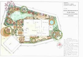 Rock Garden Plan Garden Design With Privacy Screen On Pinterest Outdoor Ideas